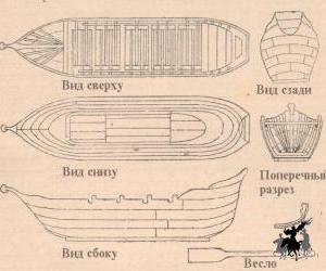 Этнографический очерк: мореходство абхазов и адыгов