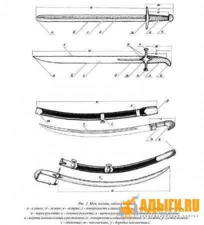 Некоторые сведения о кавказском оружии