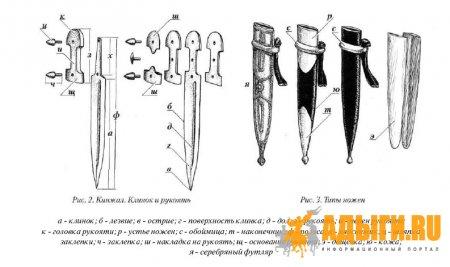 Удобство черкесского оружия