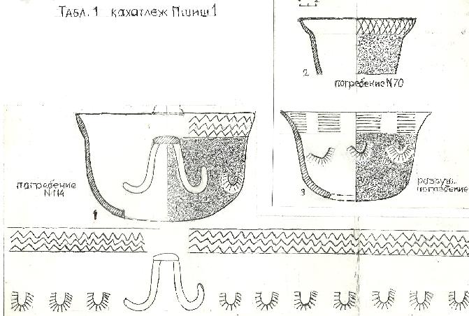 Нурбий Ловпаче: Орнамент ковшей могильника Пшиш 1