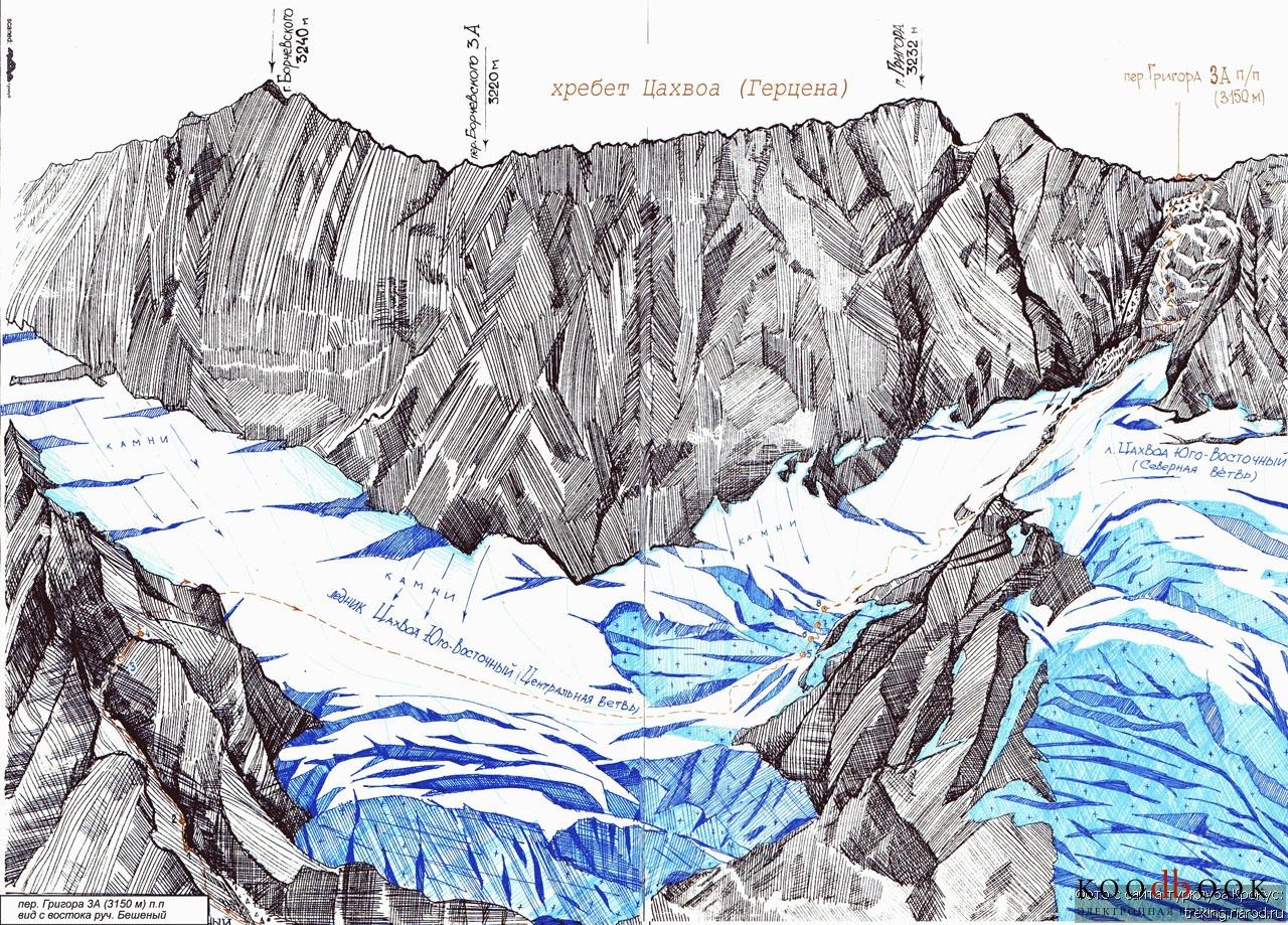 Григор Г. Г. Географическое обследование района некоторых горных озер южных склонов Западного Кавказа (1927)